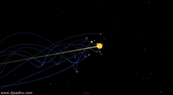The helical model our solar system is a vortex YouTube